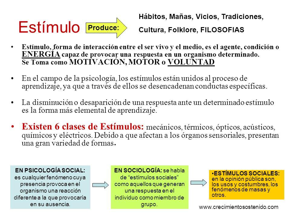 Estímulo Hábitos, Mañas, Vicios, Tradiciones, Cultura, Folklore, FILOSOFIAS. Produce: