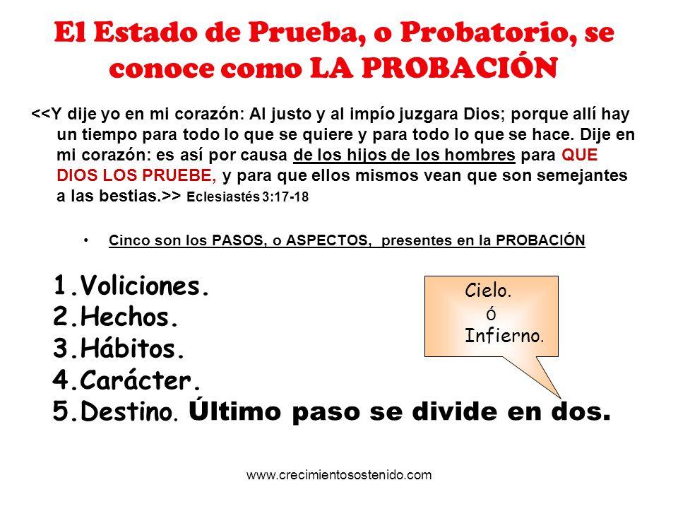 El Estado de Prueba, o Probatorio, se conoce como LA PROBACIÓN