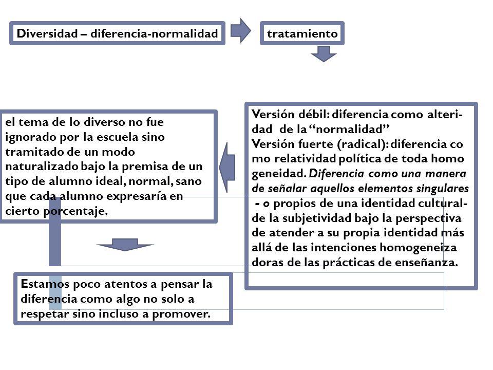 Diversidad – diferencia-normalidad