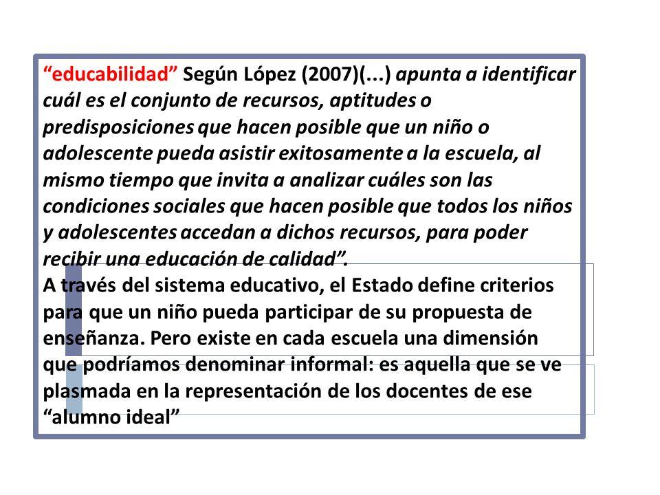 educabilidad Según López (2007)(
