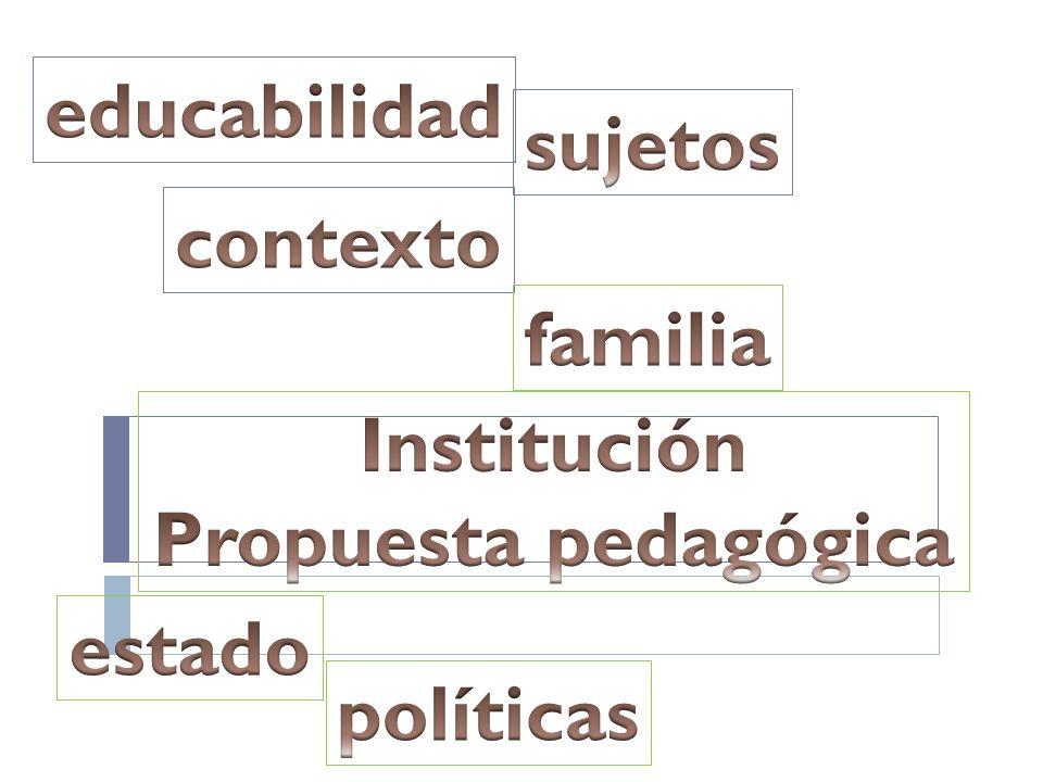 educabilidad sujetos contexto familia Institución Propuesta pedagógica estado políticas