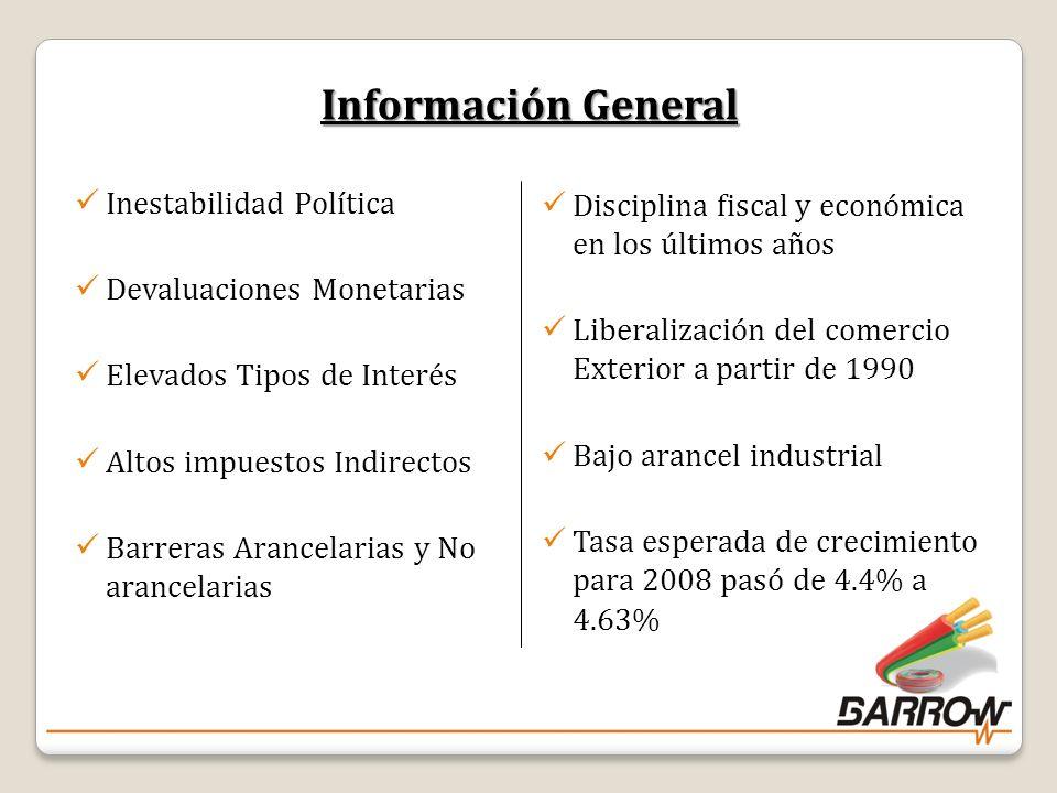 Información General Inestabilidad Política