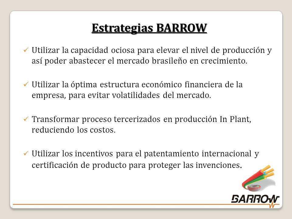 Estrategias BARROW Utilizar la capacidad ociosa para elevar el nivel de producción y así poder abastecer el mercado brasileño en crecimiento.
