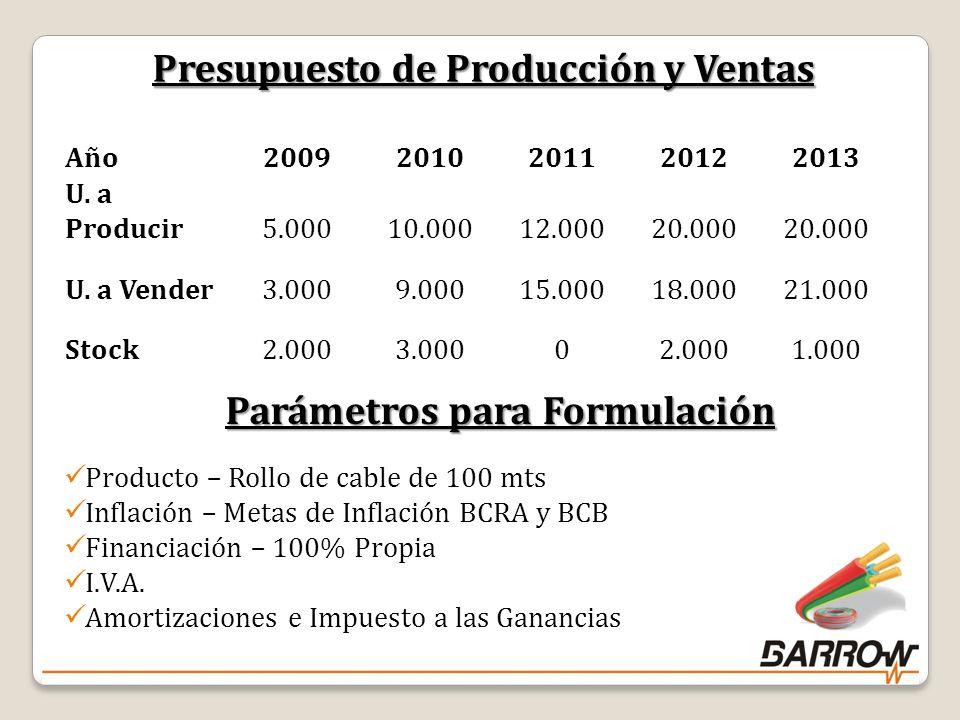 Presupuesto de Producción y Ventas Parámetros para Formulación