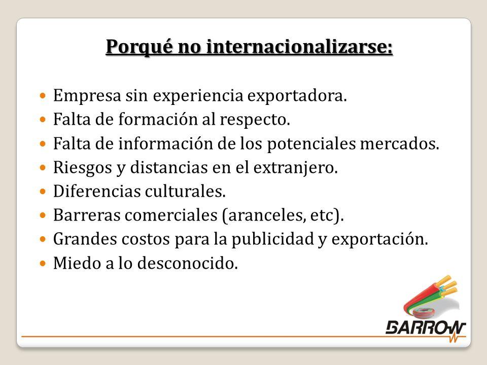 Porqué no internacionalizarse: