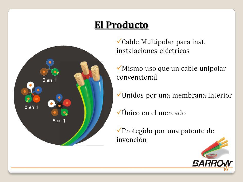 El Producto Cable Multipolar para inst. instalaciones eléctricas