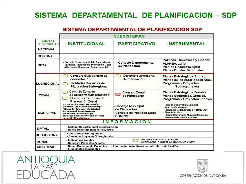 SISTEMA DEPARTAMENTAL DE PLANIFICACION – SDP