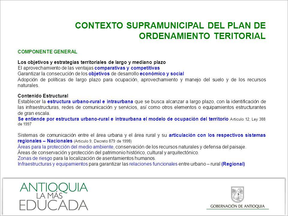 CONTEXTO SUPRAMUNICIPAL DEL PLAN DE ORDENAMIENTO TERITORIAL