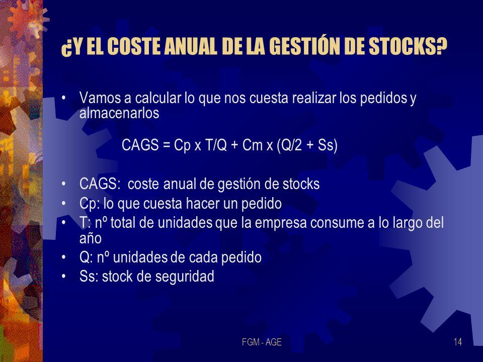 ¿Y EL COSTE ANUAL DE LA GESTIÓN DE STOCKS