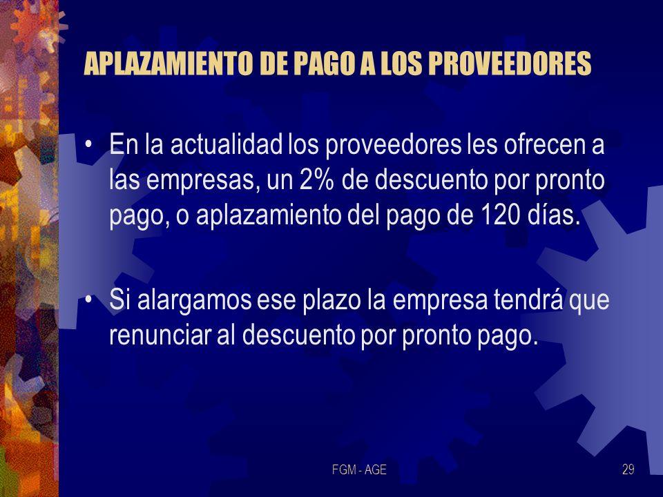 APLAZAMIENTO DE PAGO A LOS PROVEEDORES