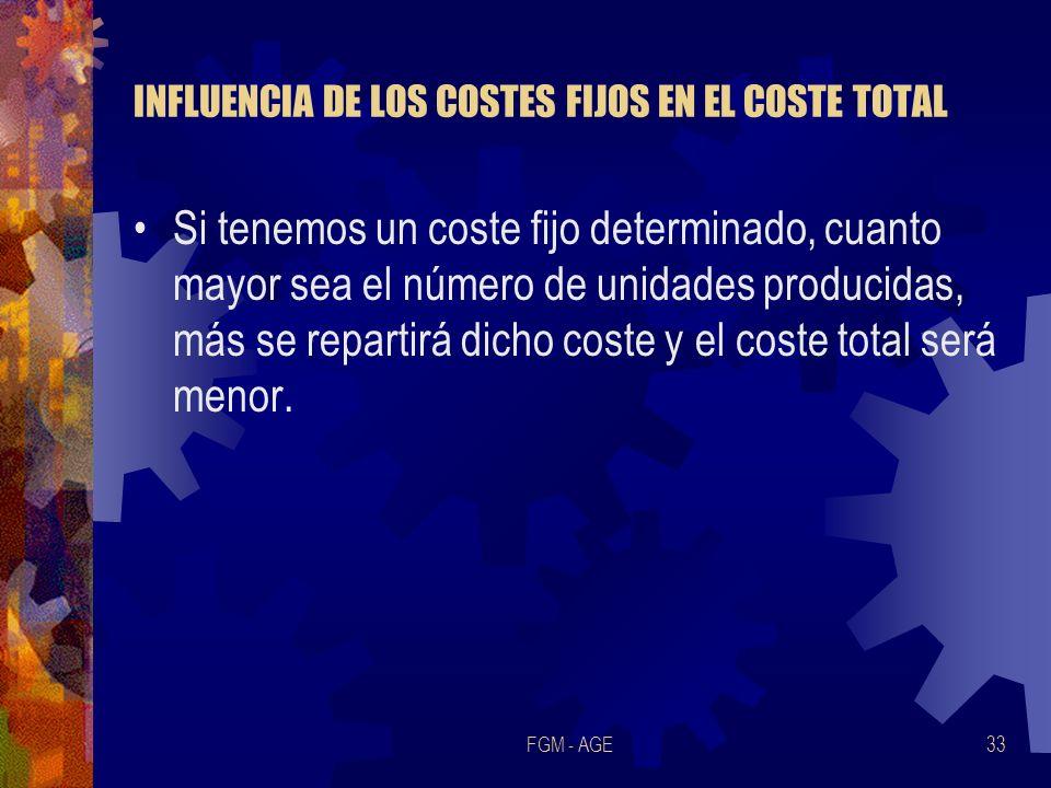 INFLUENCIA DE LOS COSTES FIJOS EN EL COSTE TOTAL