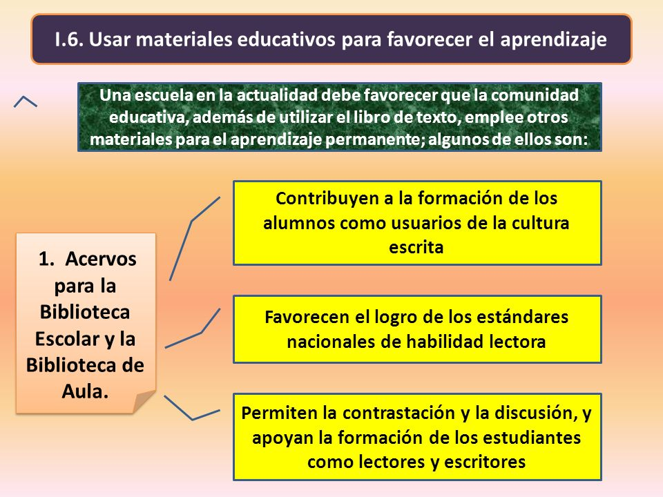 I.6. Usar materiales educativos para favorecer el aprendizaje