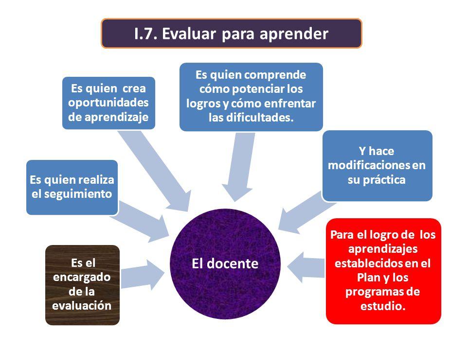 I.7. Evaluar para aprender