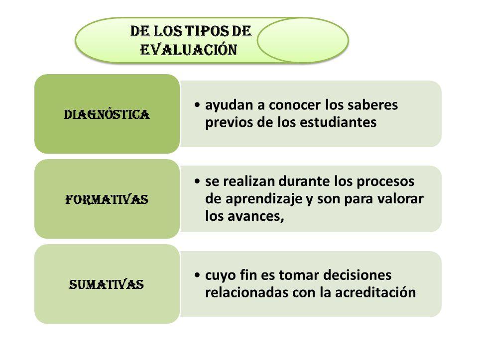 de los tipos de evaluación