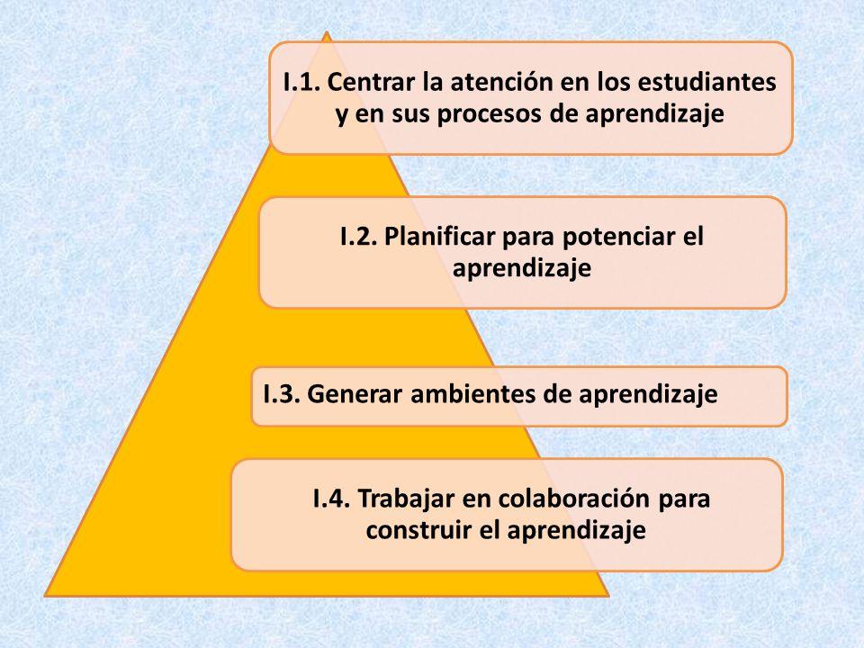 I.2. Planificar para potenciar el aprendizaje