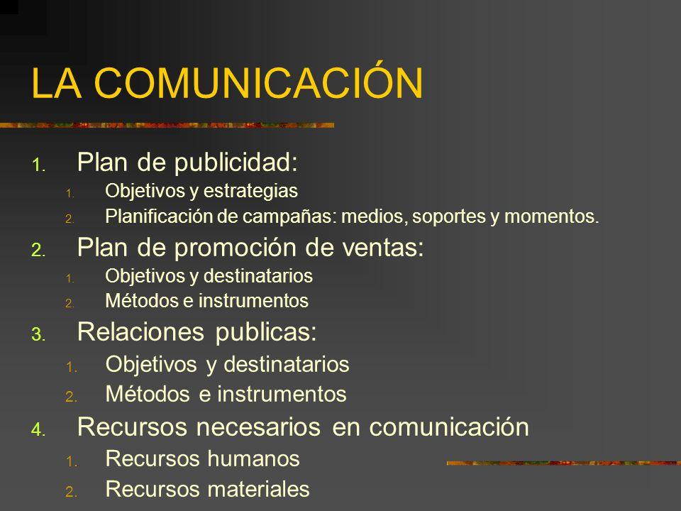 LA COMUNICACIÓN Plan de publicidad: Plan de promoción de ventas: