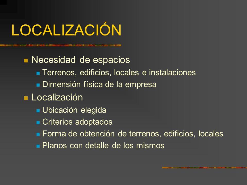LOCALIZACIÓN Necesidad de espacios Localización