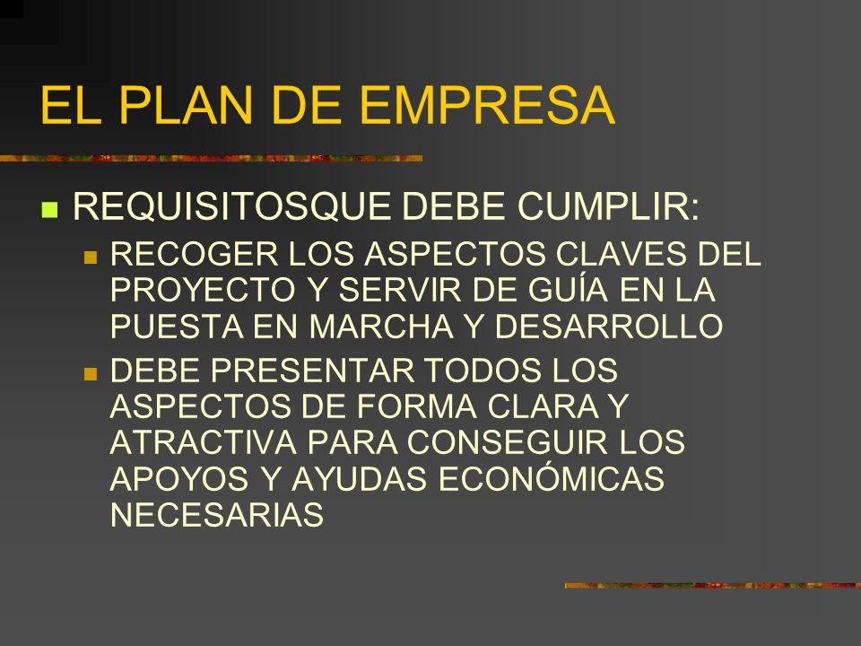 EL PLAN DE EMPRESA REQUISITOSQUE DEBE CUMPLIR: