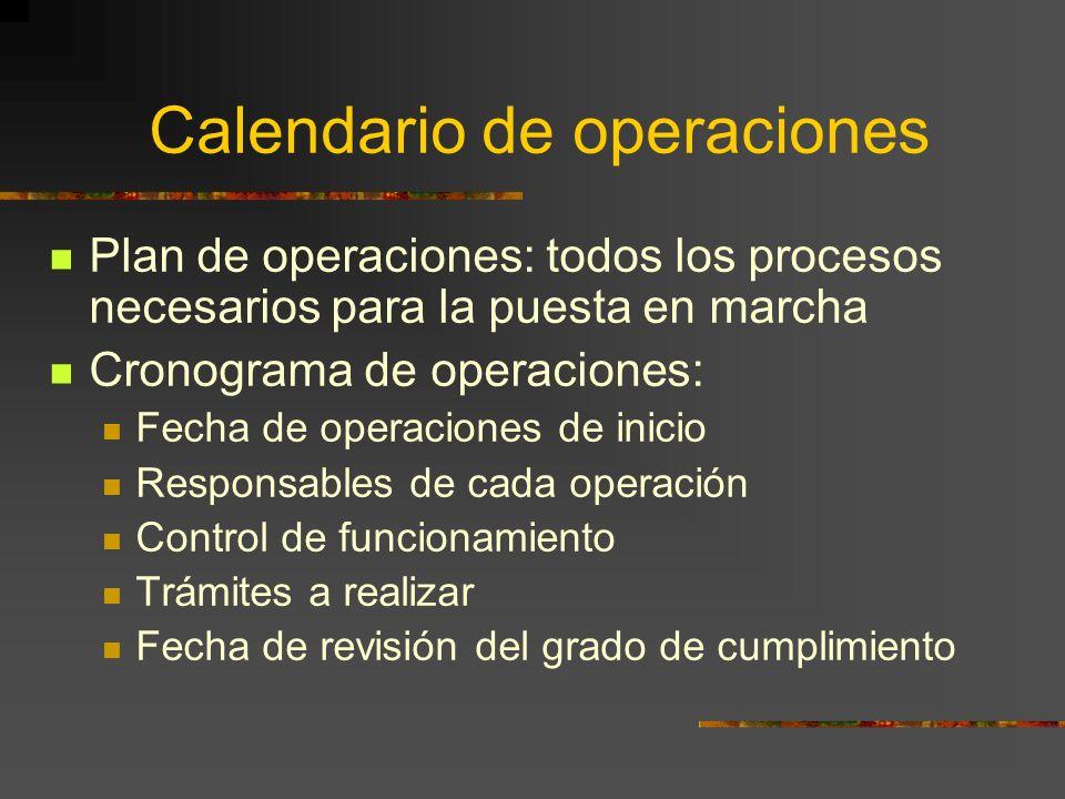 Calendario de operaciones