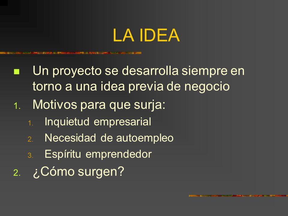 LA IDEA Un proyecto se desarrolla siempre en torno a una idea previa de negocio. Motivos para que surja:
