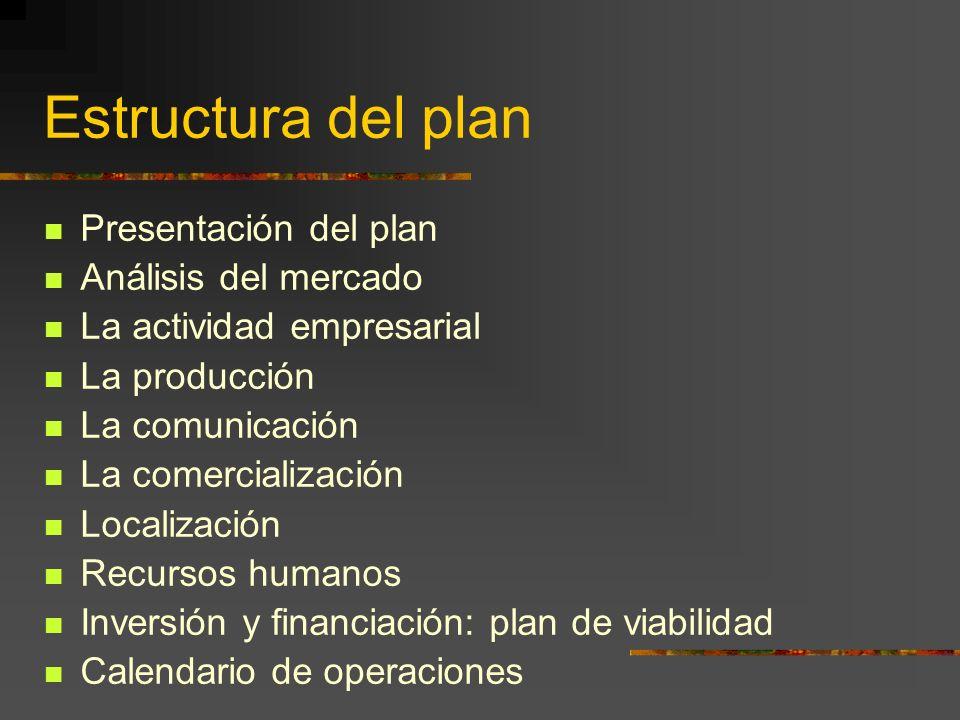 Estructura del plan Presentación del plan Análisis del mercado
