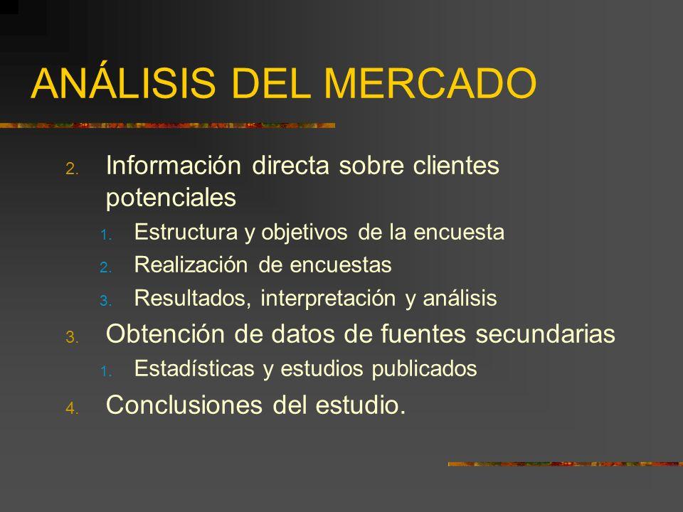 ANÁLISIS DEL MERCADO Información directa sobre clientes potenciales