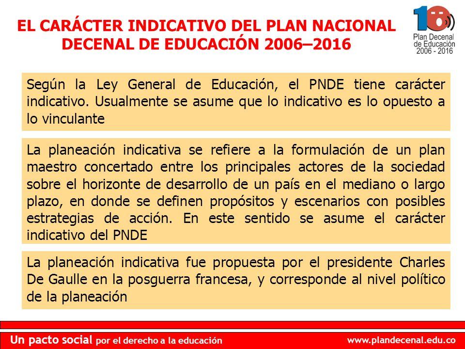 EL CARÁCTER INDICATIVO DEL PLAN NACIONAL DECENAL DE EDUCACIÓN 2006–2016