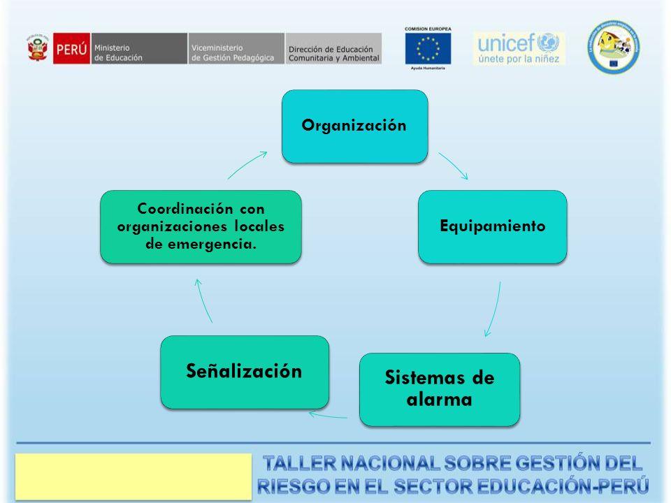 Coordinación con organizaciones locales de emergencia.