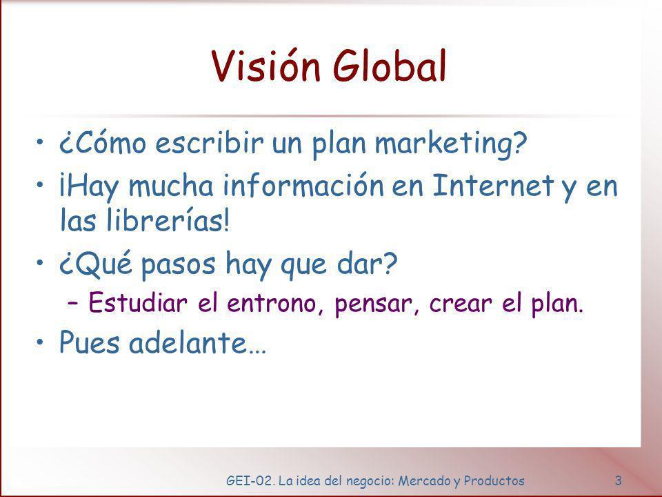 Recogiendo información sobre nuestro mercado. (15 minutos)
