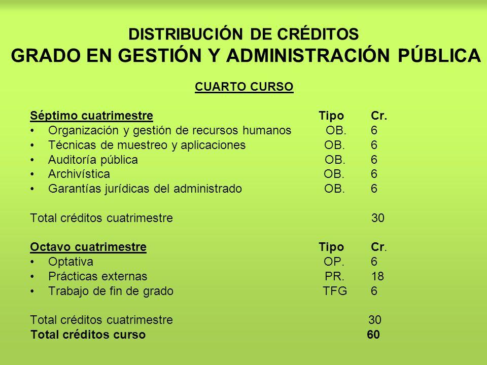 DISTRIBUCIÓN DE CRÉDITOS GRADO EN GESTIÓN Y ADMINISTRACIÓN PÚBLICA
