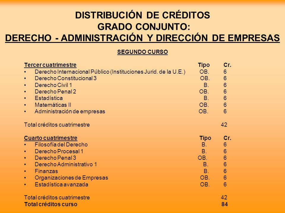 DISTRIBUCIÓN DE CRÉDITOS GRADO CONJUNTO: DERECHO - ADMINISTRACIÓN Y DIRECCIÓN DE EMPRESAS