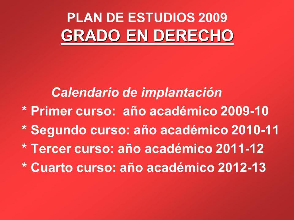 PLAN DE ESTUDIOS 2009 GRADO EN DERECHO