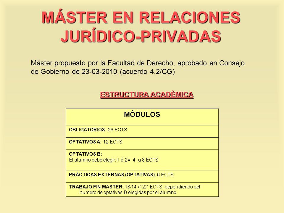 MÁSTER EN RELACIONES JURÍDICO-PRIVADAS