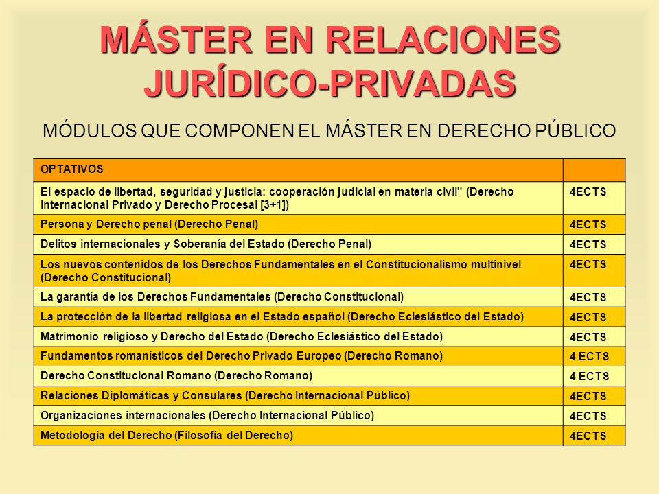 MÁSTER EN RELACIONES JURÍDICO-PRIVADAS MÓDULOS QUE COMPONEN EL MÁSTER EN DERECHO PÚBLICO