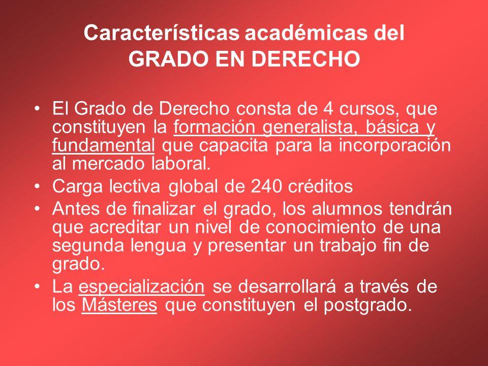 Características académicas del GRADO EN DERECHO