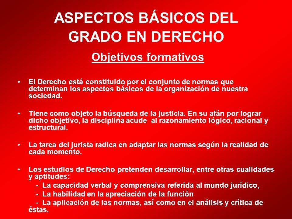 ASPECTOS BÁSICOS DEL GRADO EN DERECHO