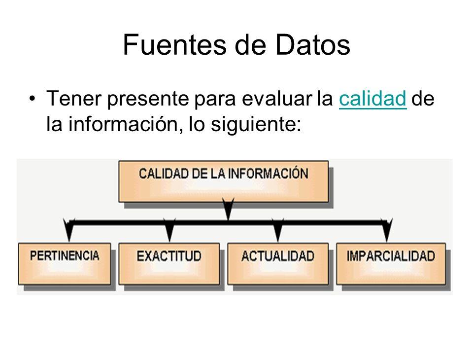 Fuentes de Datos Tener presente para evaluar la calidad de la información, lo siguiente: