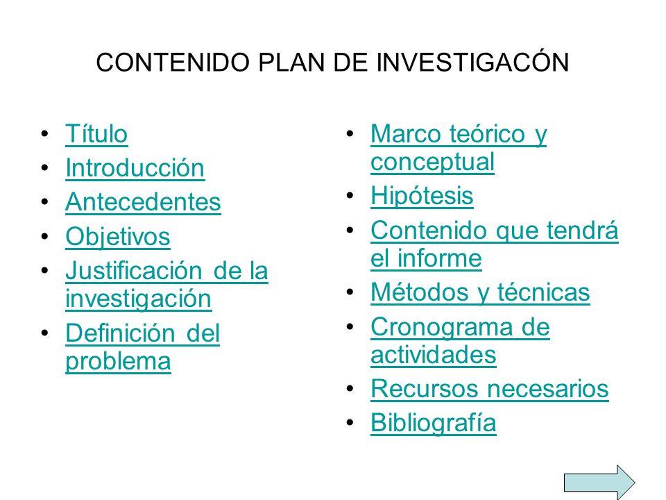 CONTENIDO PLAN DE INVESTIGACÓN