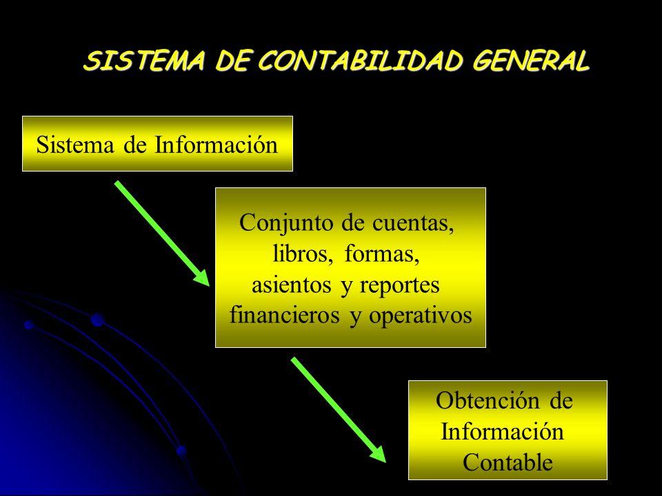 SISTEMA DE CONTABILIDAD GENERAL