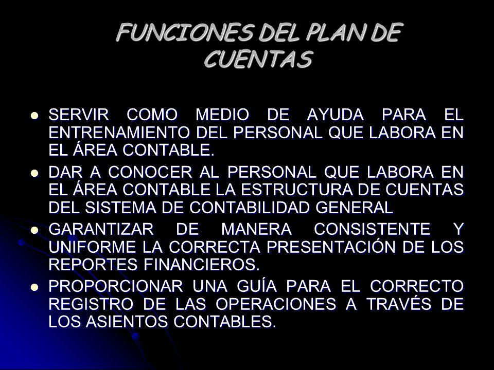 FUNCIONES DEL PLAN DE CUENTAS