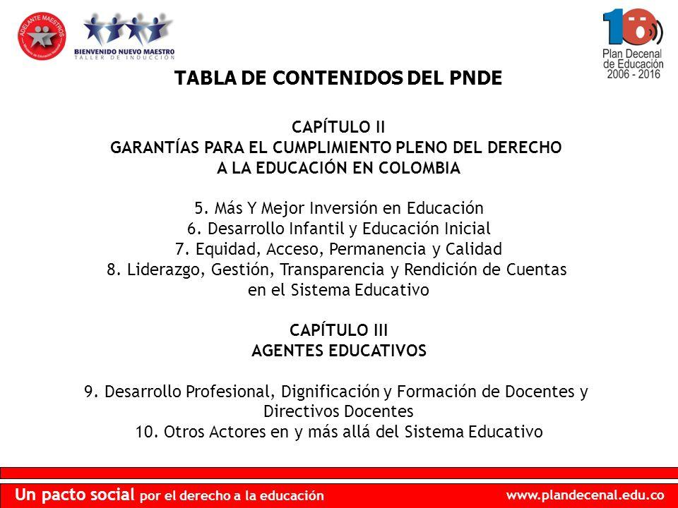 TABLA DE CONTENIDOS DEL PNDE