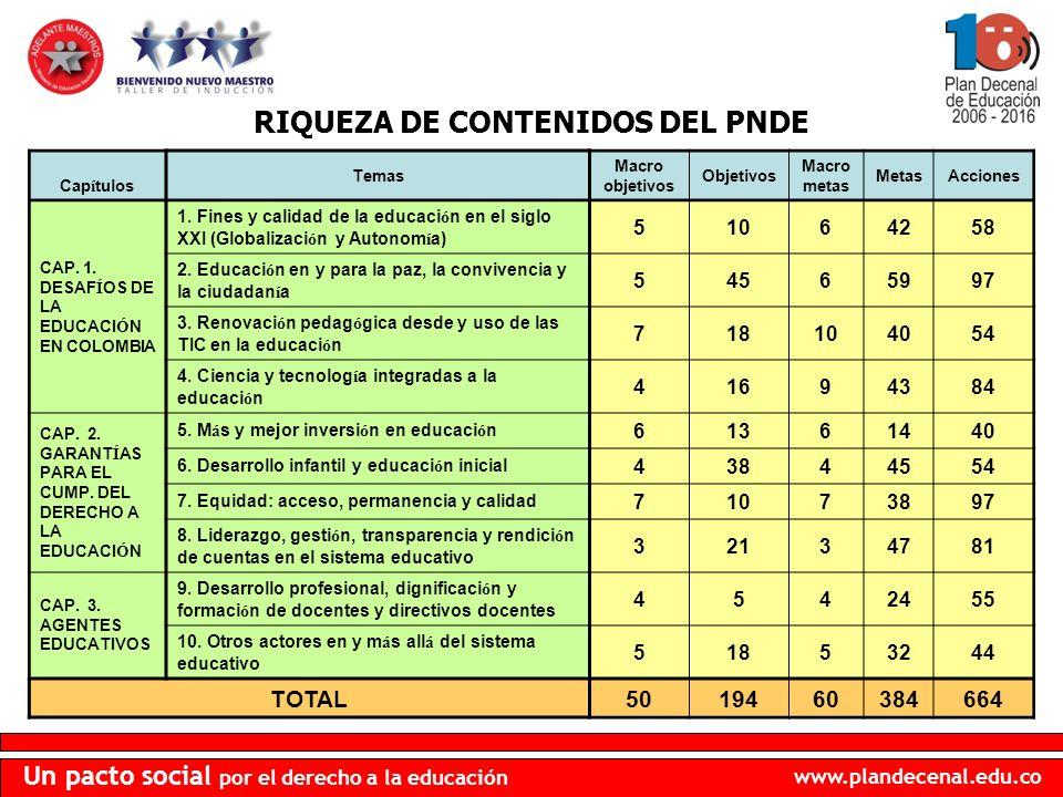 RIQUEZA DE CONTENIDOS DEL PNDE