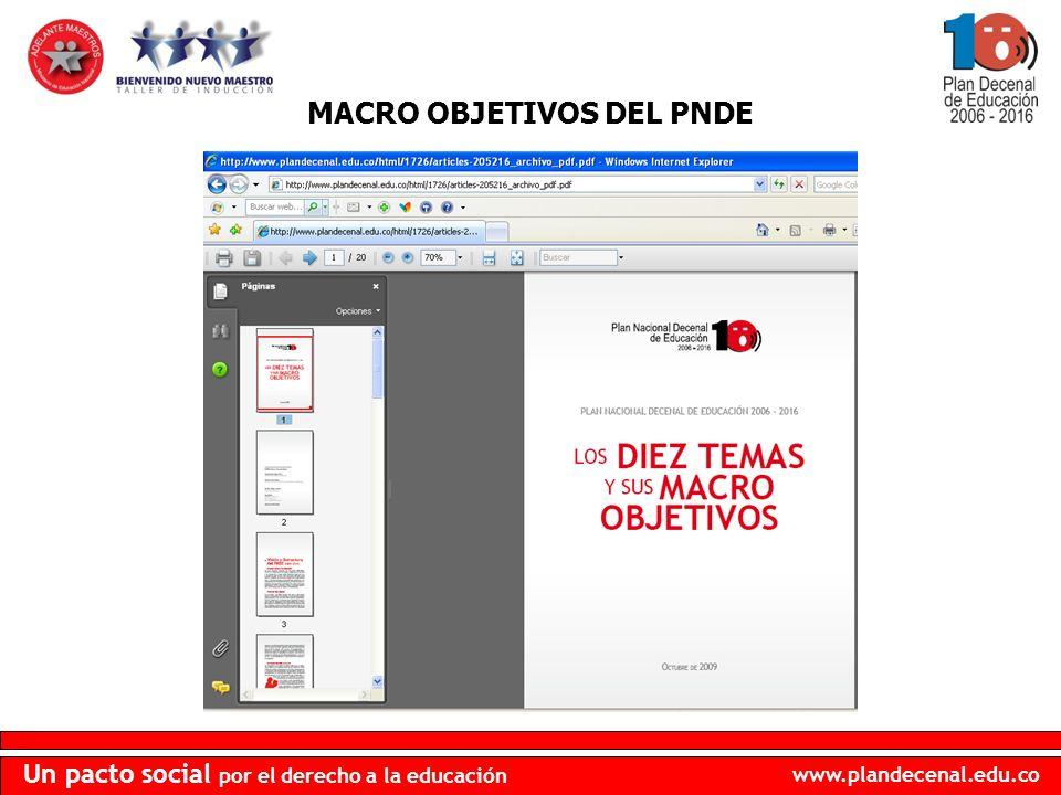 MACRO OBJETIVOS DEL PNDE