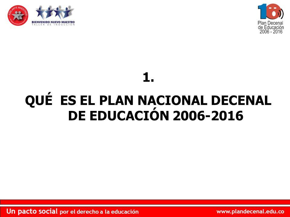 QUÉ ES EL PLAN NACIONAL DECENAL DE EDUCACIÓN 2006-2016