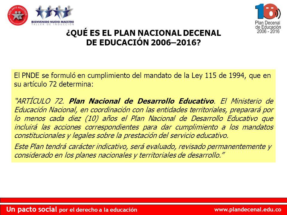 ¿QUÉ ES EL PLAN NACIONAL DECENAL DE EDUCACIÓN 2006–2016
