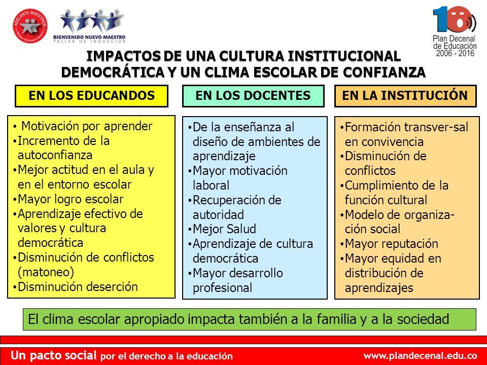 IMPACTOS DE UNA CULTURA INSTITUCIONAL DEMOCRÁTICA Y UN CLIMA ESCOLAR DE CONFIANZA