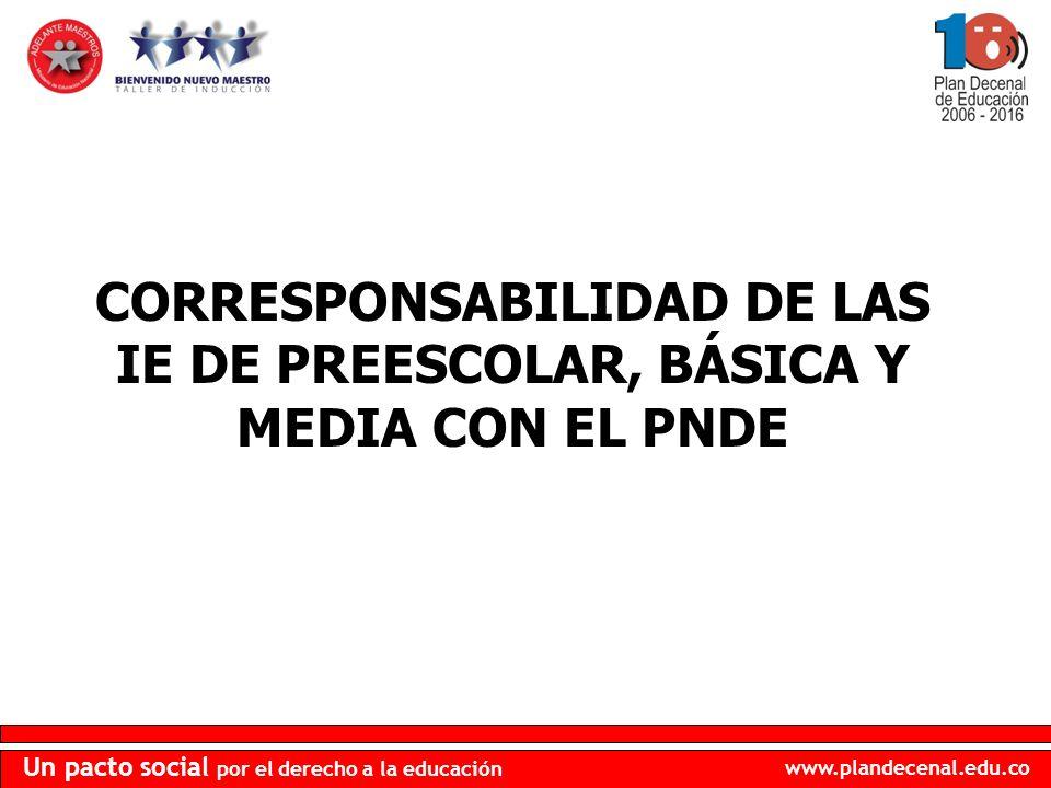 CORRESPONSABILIDAD DE LAS IE DE PREESCOLAR, BÁSICA Y MEDIA CON EL PNDE