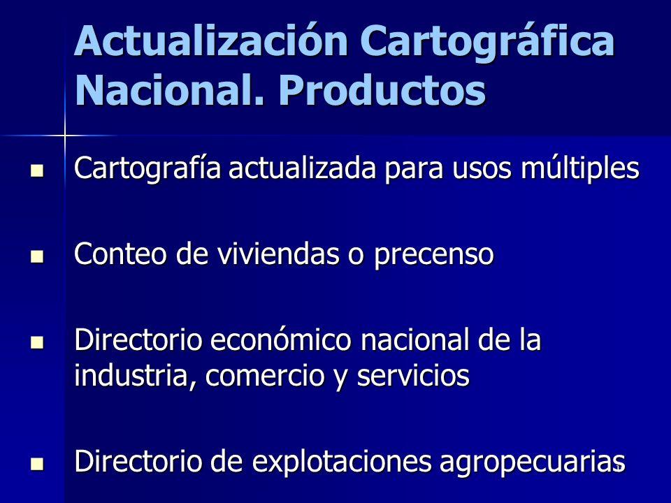 Actualización Cartográfica Nacional. Productos