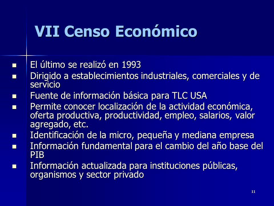 VII Censo Económico El último se realizó en 1993