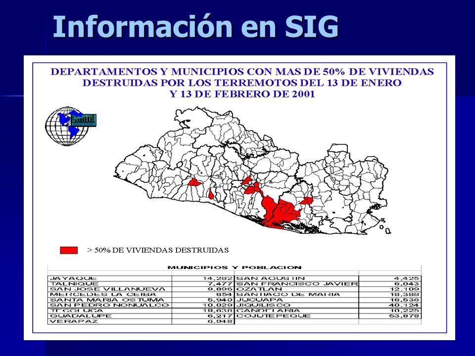 Información en SIG